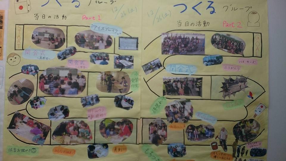 神奈川県高校生ボランティア報告会レポート:神奈川県高校生ボランティア「friends」